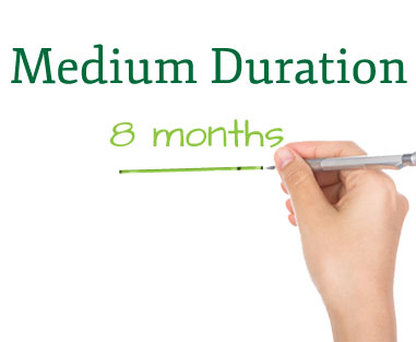 Medium Duration Plan